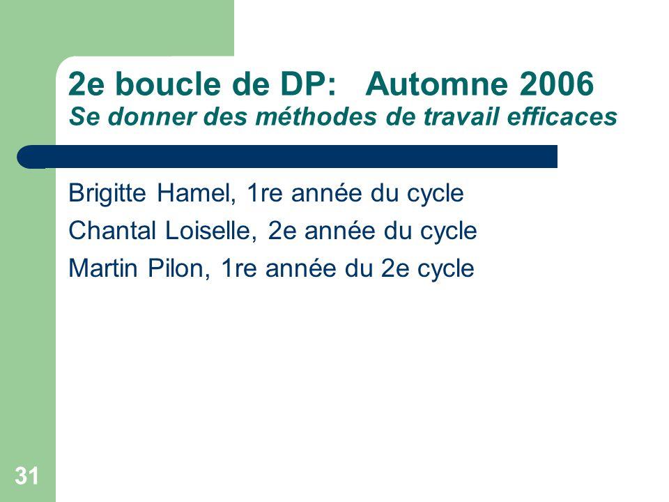 2e boucle de DP: Automne 2006 Se donner des méthodes de travail efficaces