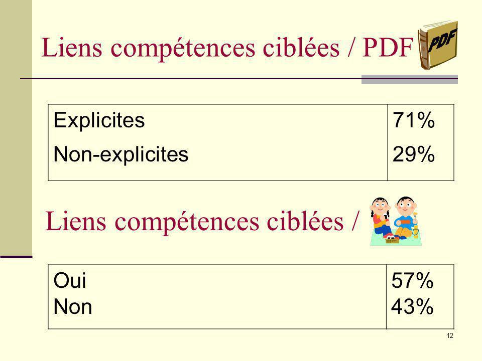 Liens compétences ciblées / PDF