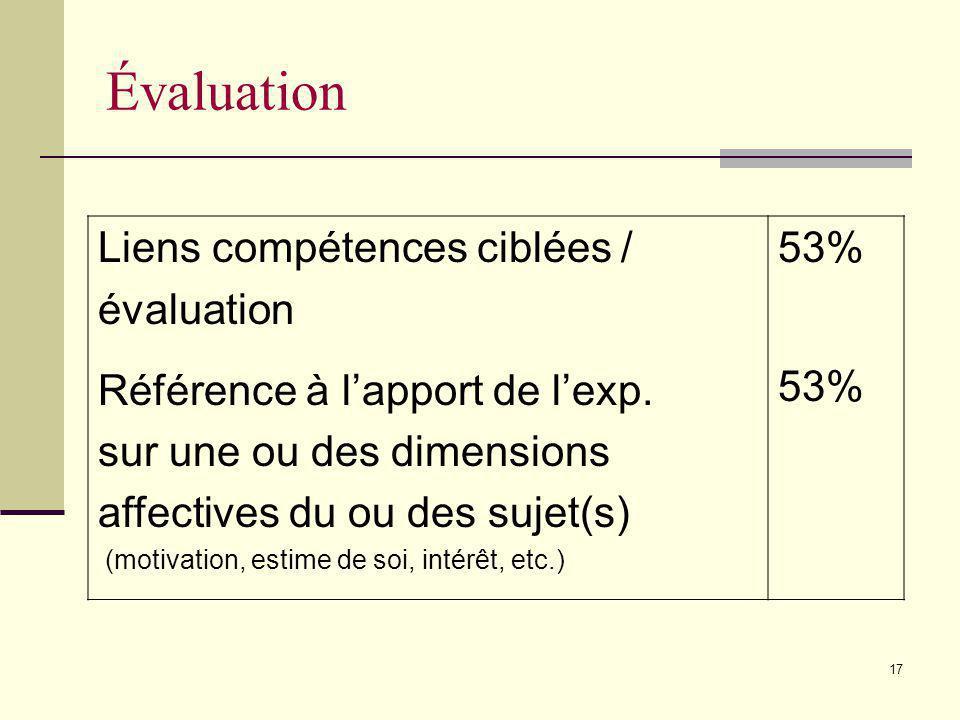 Évaluation Liens compétences ciblées / évaluation
