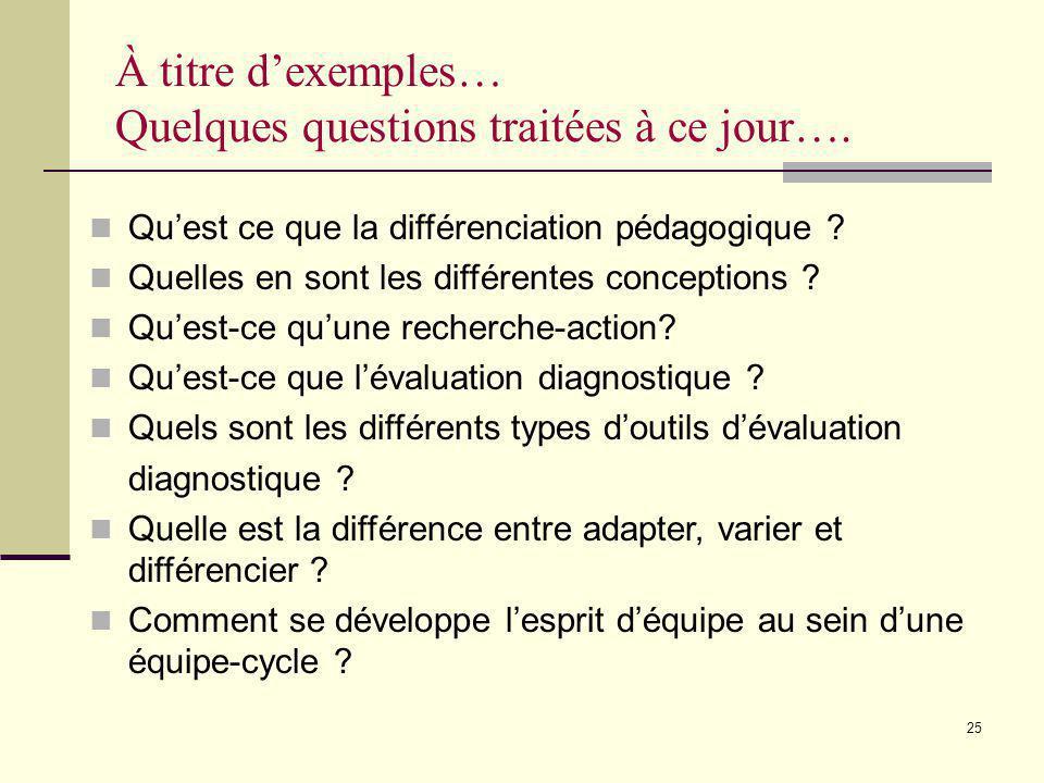 À titre d'exemples… Quelques questions traitées à ce jour….