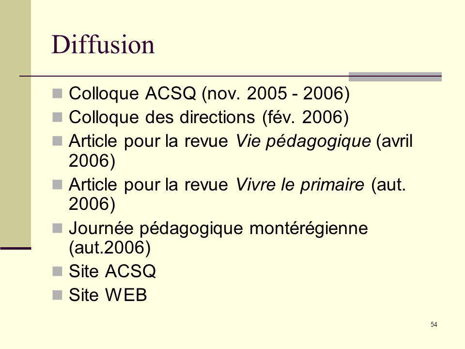 Diffusion Colloque ACSQ (nov. 2005 - 2006)