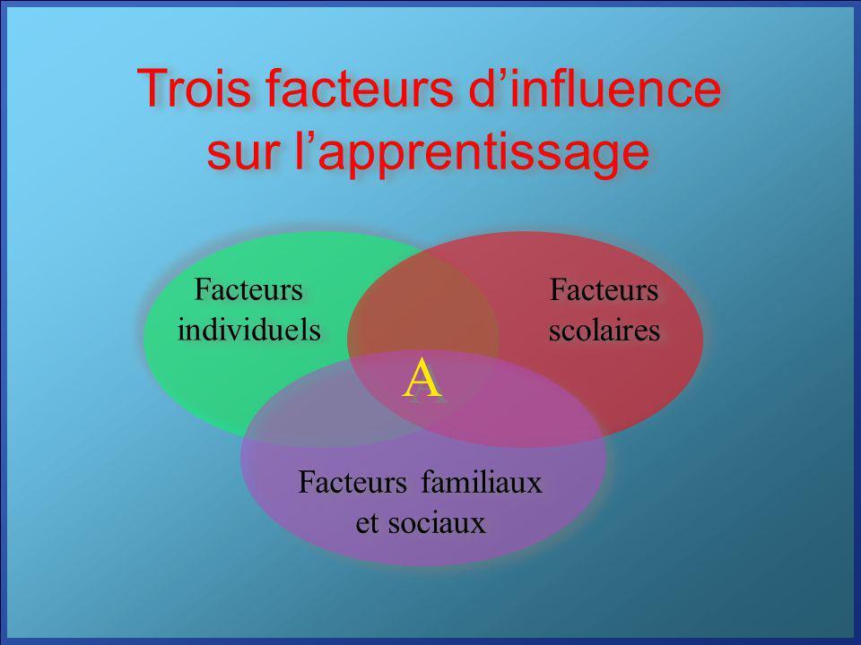 Trois facteurs d'influence sur l'apprentissage