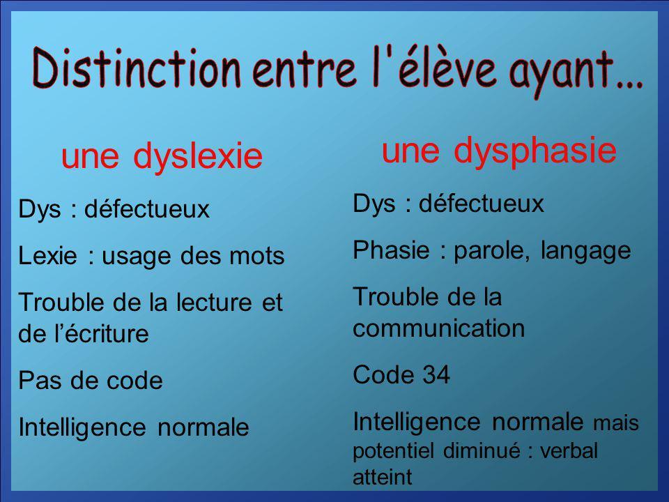 Distinction entre l élève ayant...