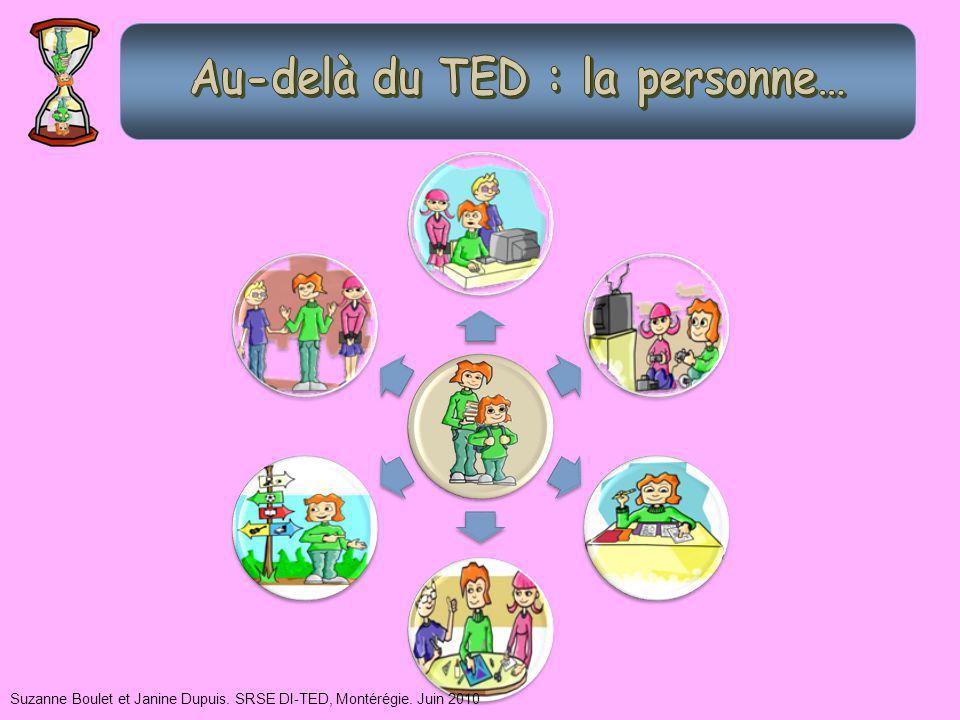 Au-delà du TED : la personne…