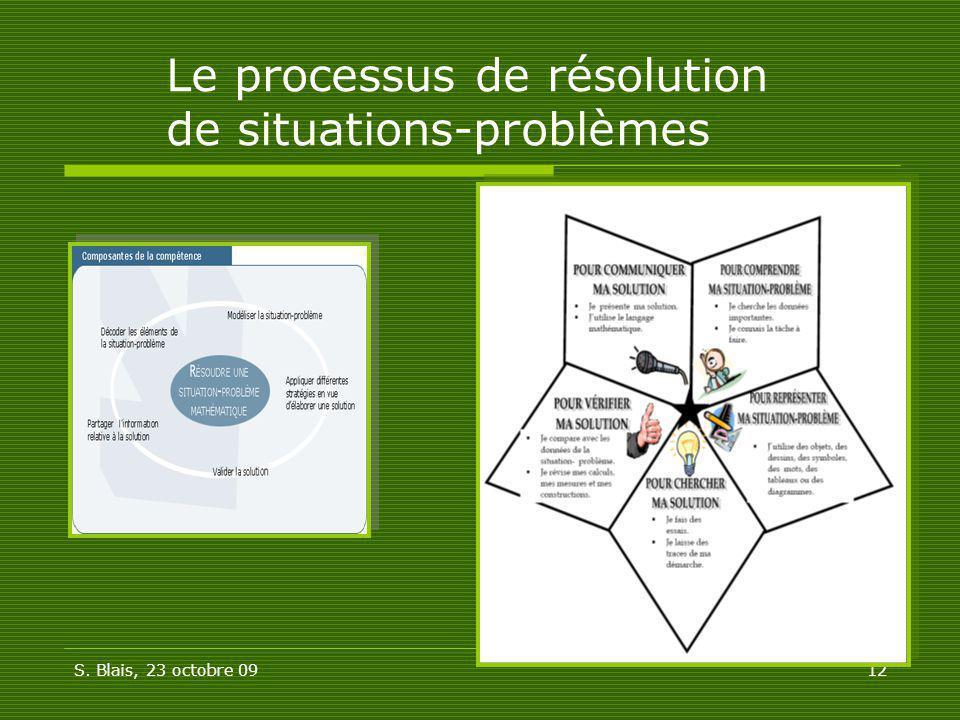 Le processus de résolution de situations-problèmes