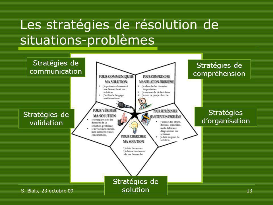 Les stratégies de résolution de situations-problèmes