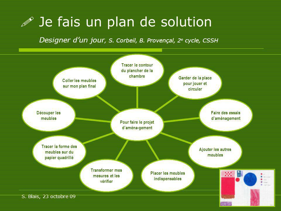  Je fais un plan de solution Designer d'un jour, S. Corbeil, B