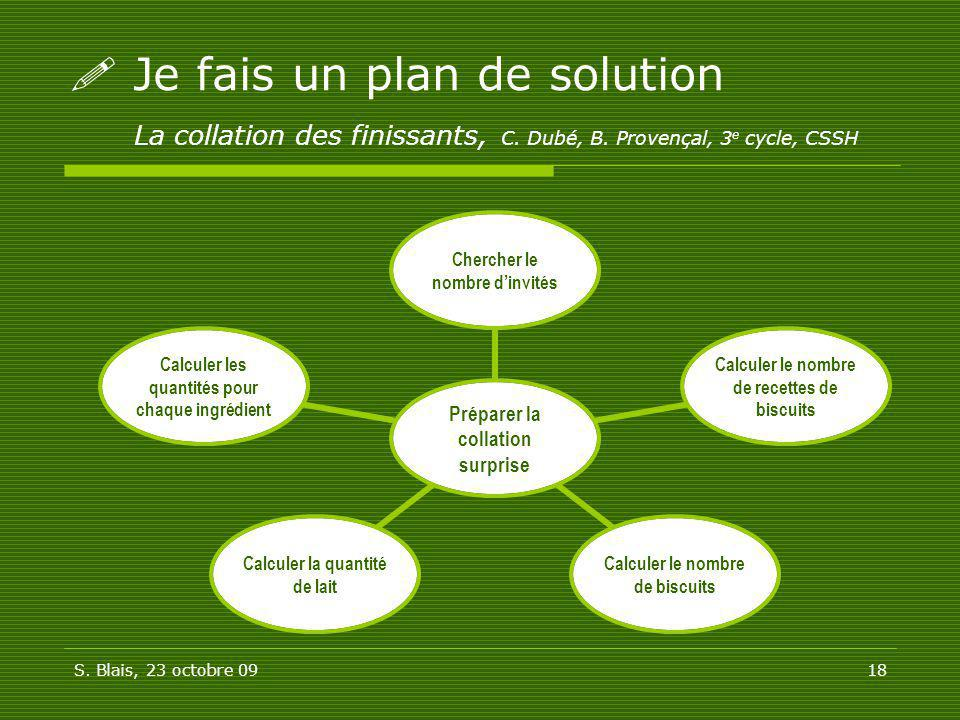 Je fais un plan de solution La collation des finissants, C. Dubé, B
