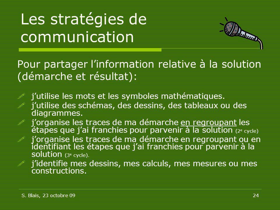 Les stratégies de communication