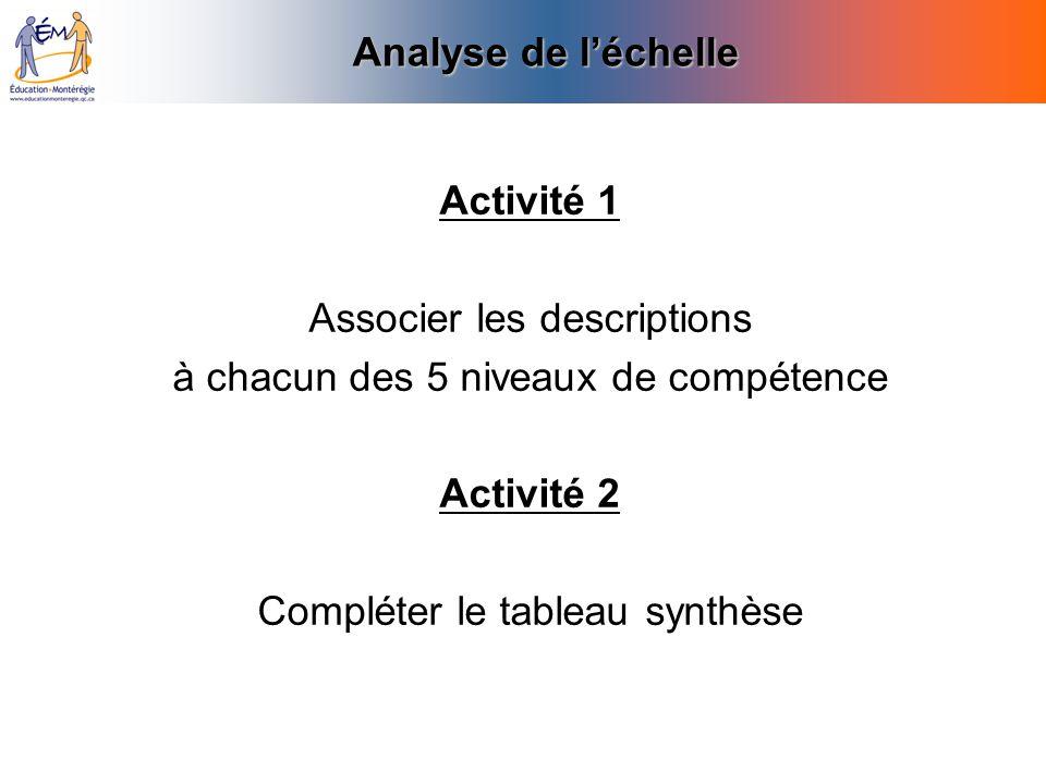 Analyse de l'échelle Activité 1 Activité 2