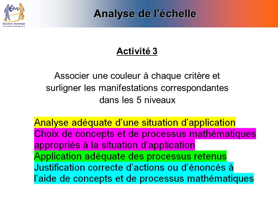 Analyse de l'échelle Activité 3