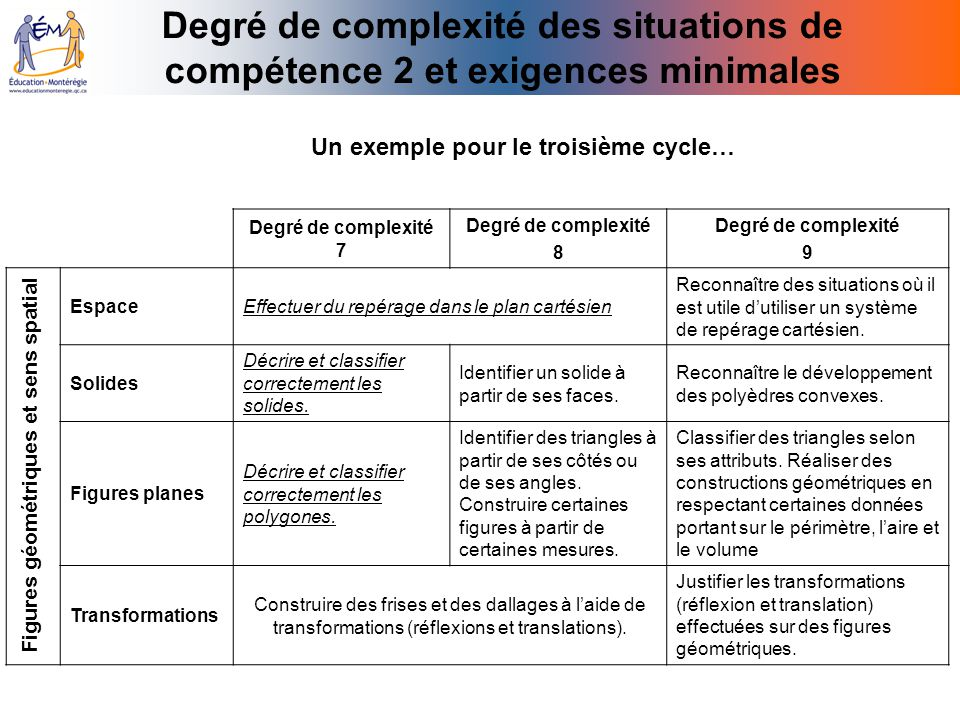 Degré de complexité des situations de compétence 2 et exigences minimales