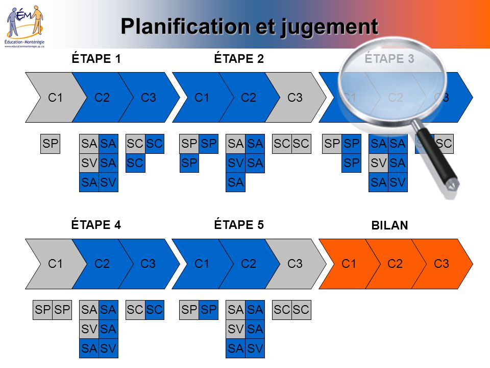 Planification et jugement