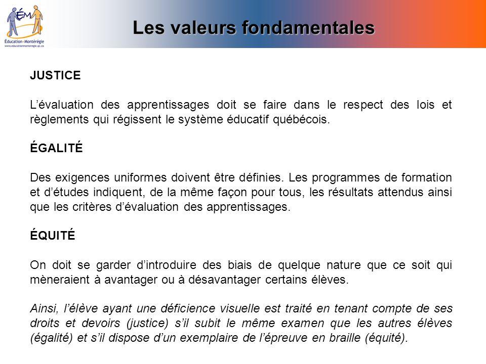 Les valeurs fondamentales