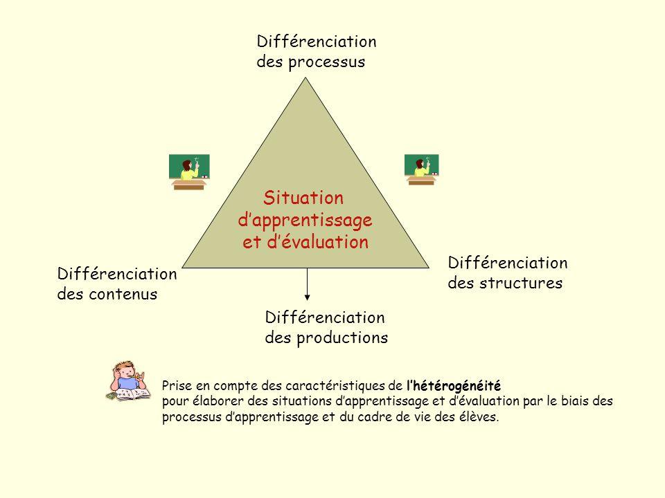 Situation d'apprentissage et d'évaluation Différenciation