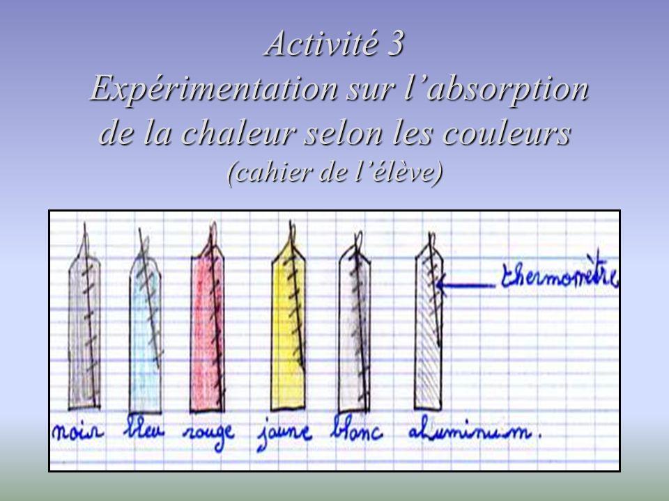 Activité 3 Expérimentation sur l'absorption de la chaleur selon les couleurs (cahier de l'élève)