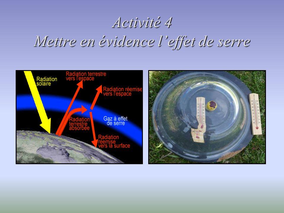 Activité 4 Mettre en évidence l'effet de serre