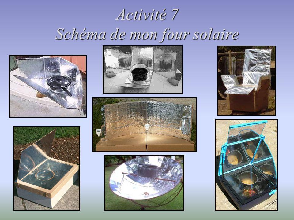 Activité 7 Schéma de mon four solaire