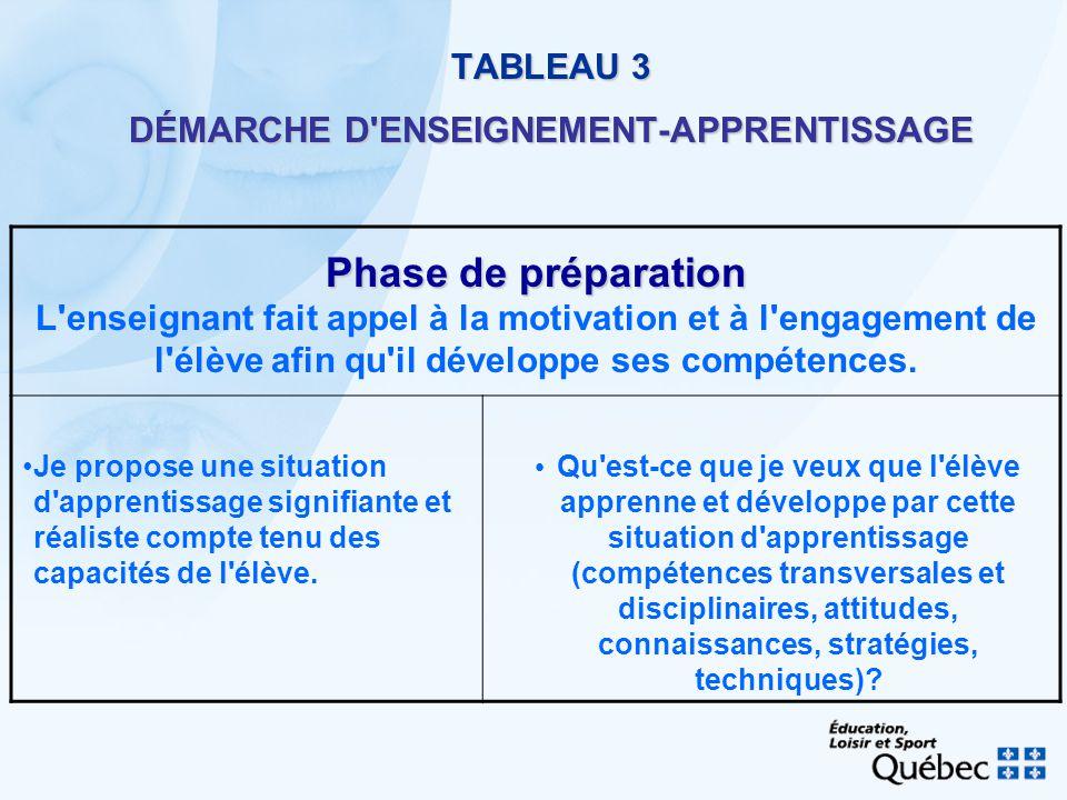 TABLEAU 3 DÉMARCHE D ENSEIGNEMENT-APPRENTISSAGE