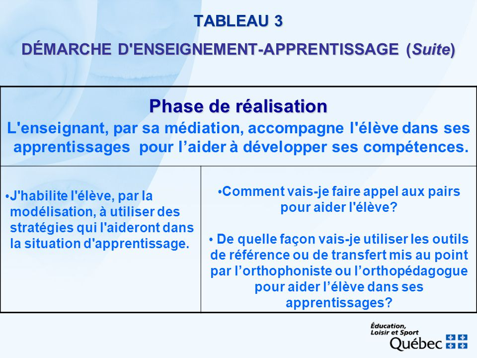 TABLEAU 3 DÉMARCHE D ENSEIGNEMENT-APPRENTISSAGE (Suite)