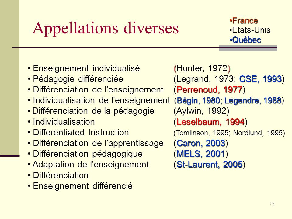 Appellations diverses