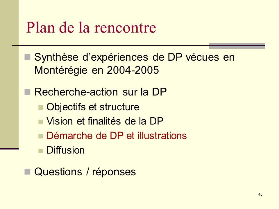 Plan de la rencontre Synthèse d'expériences de DP vécues en Montérégie en 2004-2005. Recherche-action sur la DP.