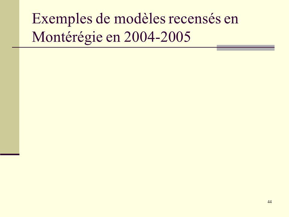 Exemples de modèles recensés en Montérégie en 2004-2005