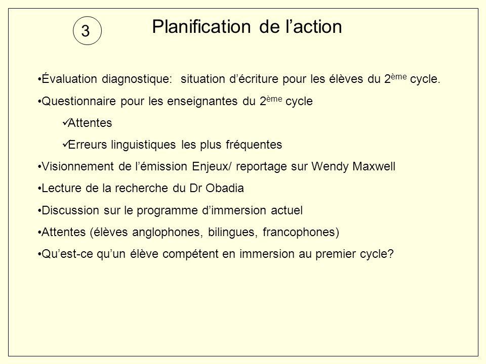 Planification de l'action