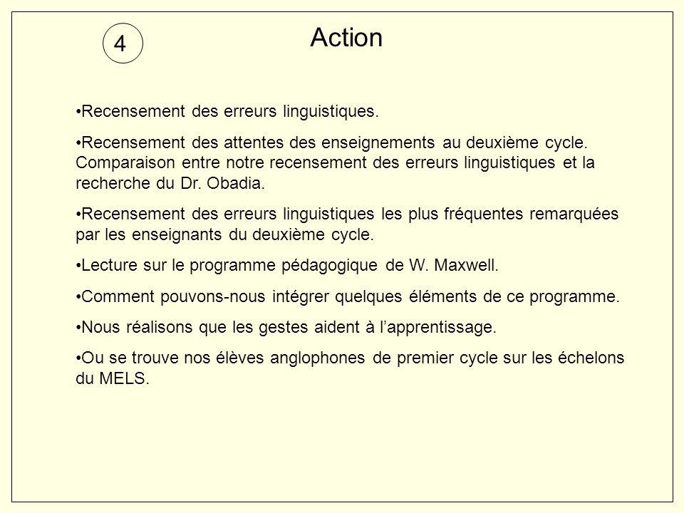 Action 4 Recensement des erreurs linguistiques.