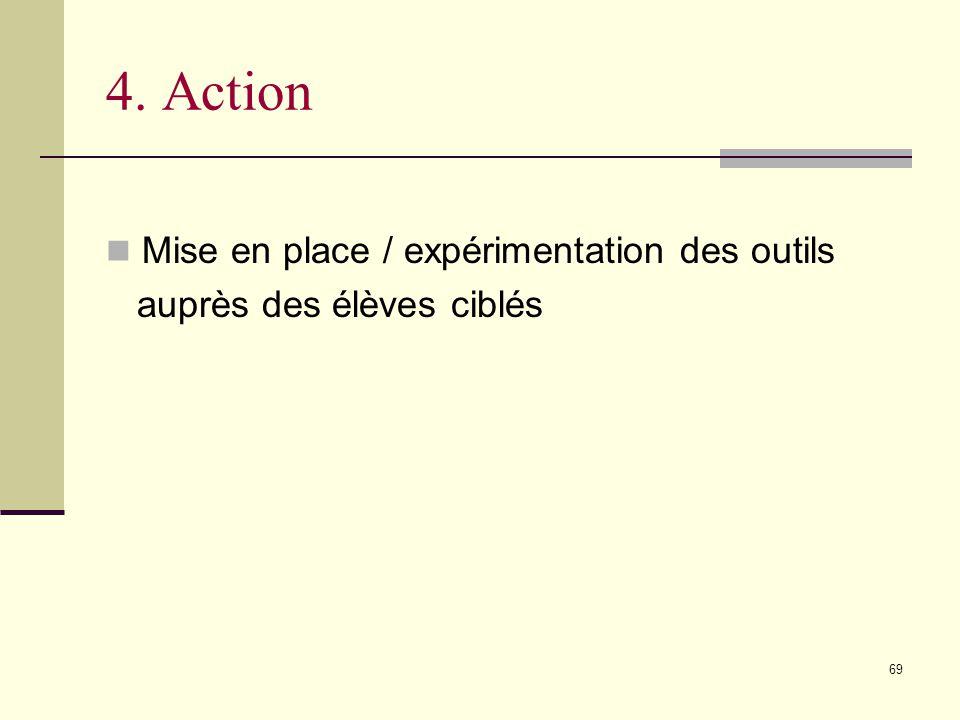 4. Action Mise en place / expérimentation des outils