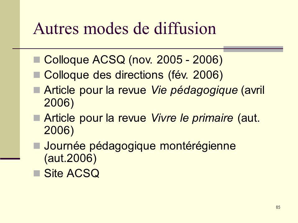 Autres modes de diffusion