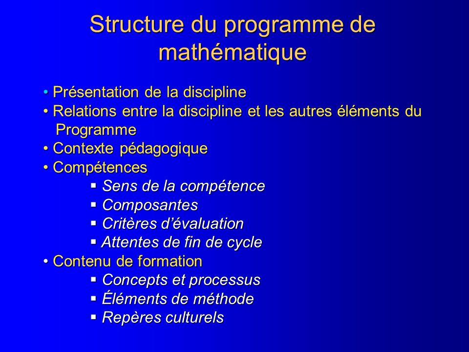 Structure du programme de mathématique