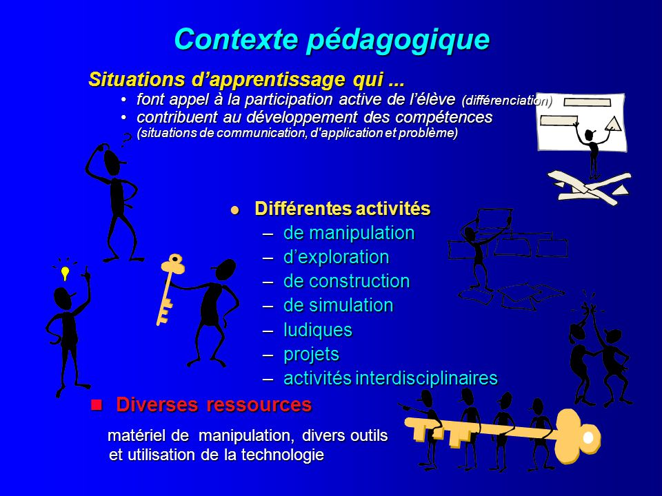 Contexte pédagogique Diverses ressources
