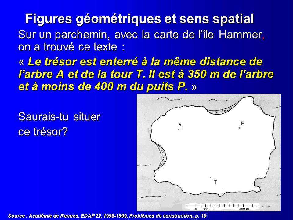 Figures géométriques et sens spatial