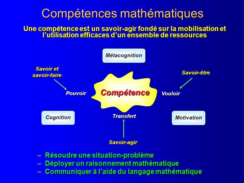 Compétences mathématiques