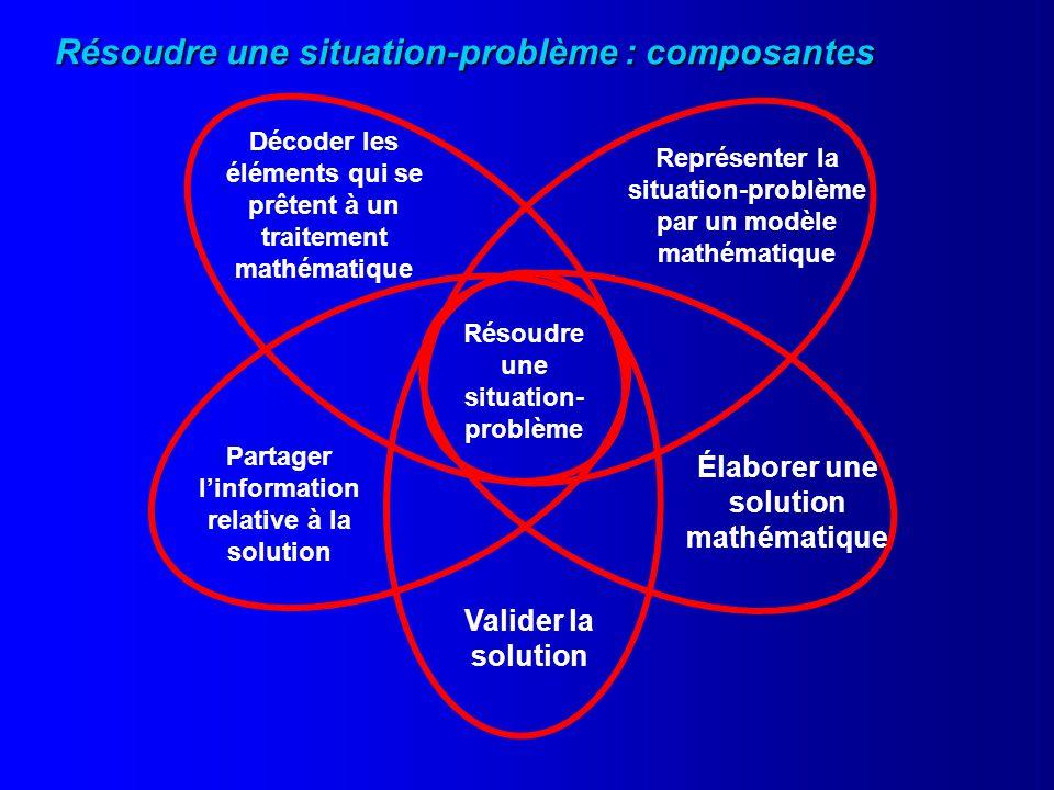 Résoudre une situation-problème : composantes