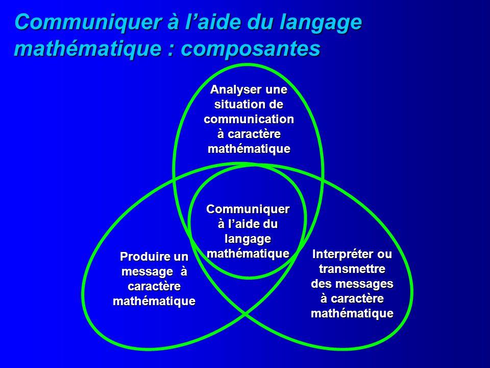Communiquer à l'aide du langage mathématique : composantes