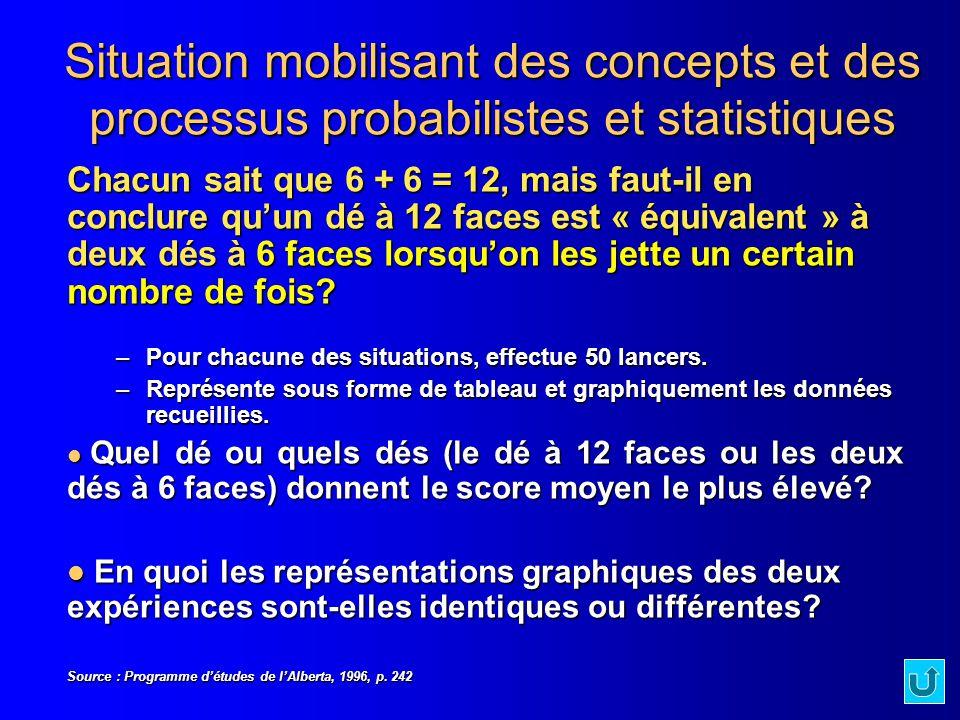Document 1.3.1 Situation mobilisant des concepts et des processus probabilistes et statistiques.