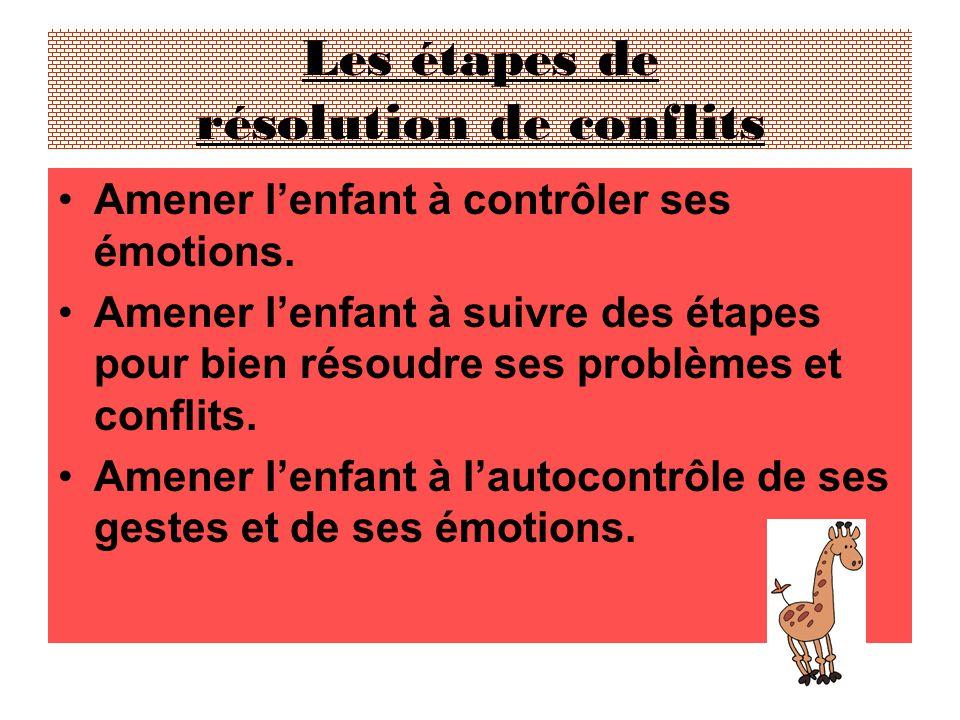 Les étapes de résolution de conflits