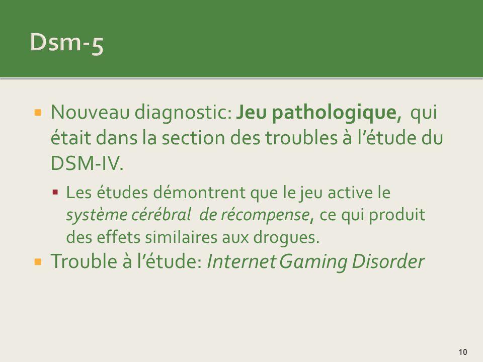 Dsm-5 Nouveau diagnostic: Jeu pathologique, qui était dans la section des troubles à l'étude du DSM-IV.