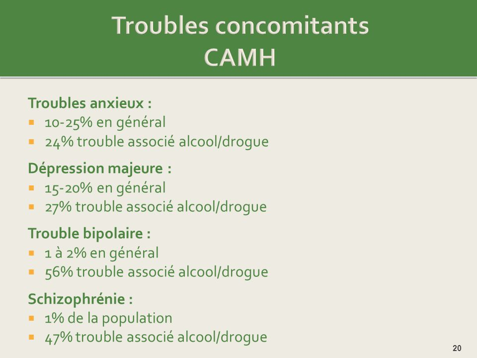 Troubles concomitants CAMH