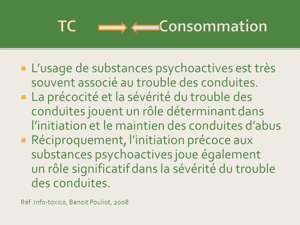 TC Consommation L'usage de substances psychoactives est très souvent associé au trouble des conduites.