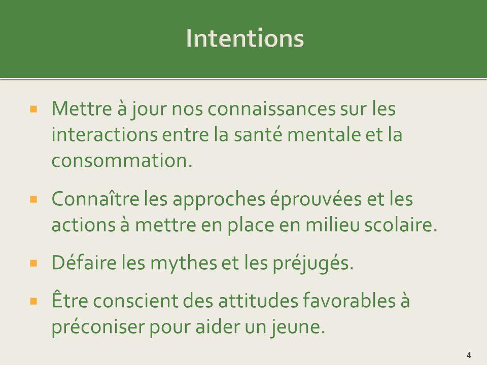 Intentions Mettre à jour nos connaissances sur les interactions entre la santé mentale et la consommation.