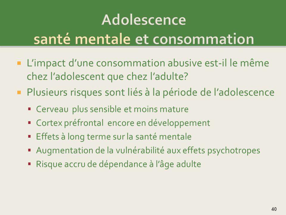 Adolescence santé mentale et consommation
