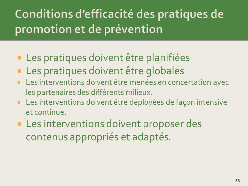 Conditions d'efficacité des pratiques de promotion et de prévention