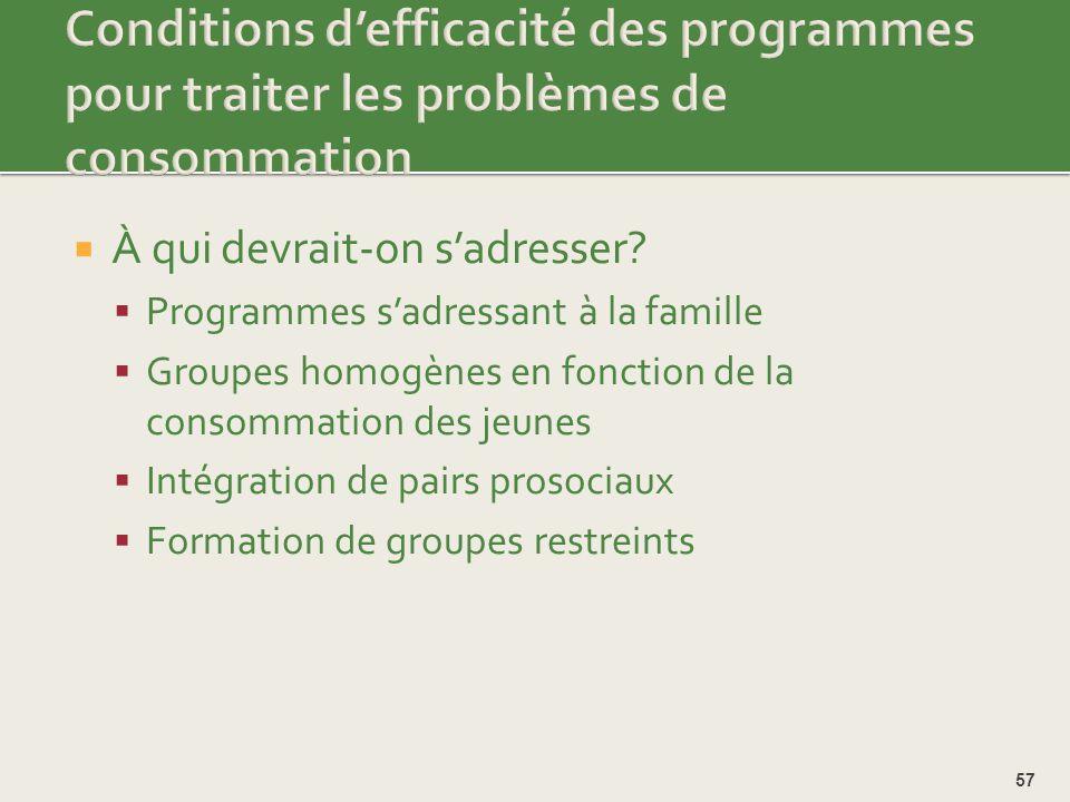 Conditions d'efficacité des programmes pour traiter les problèmes de consommation
