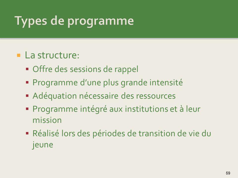 Types de programme La structure: Offre des sessions de rappel