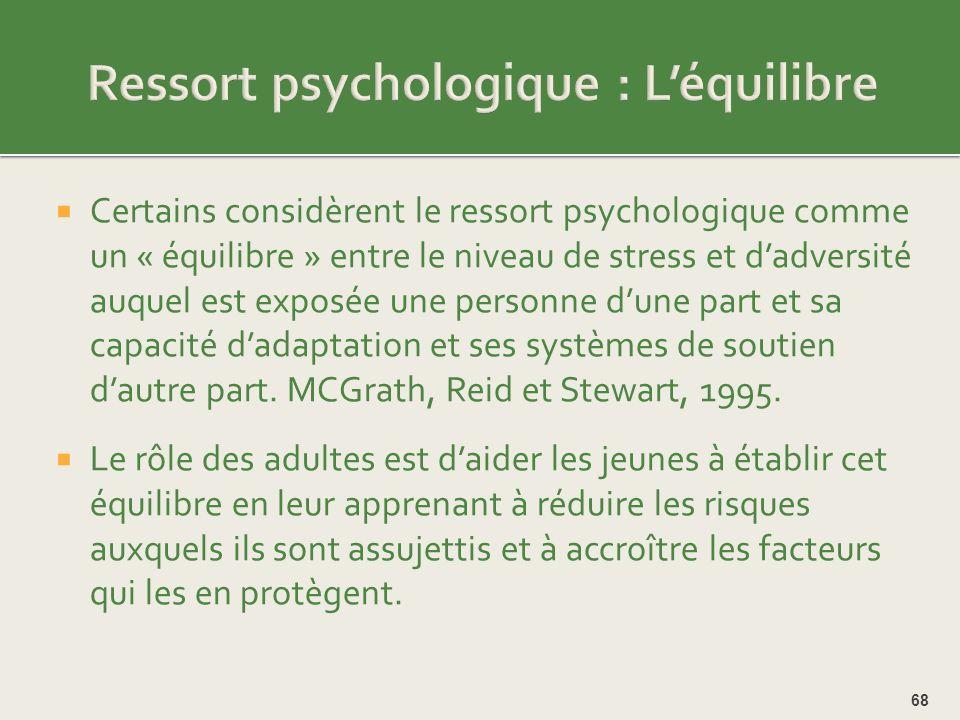 Ressort psychologique : L'équilibre