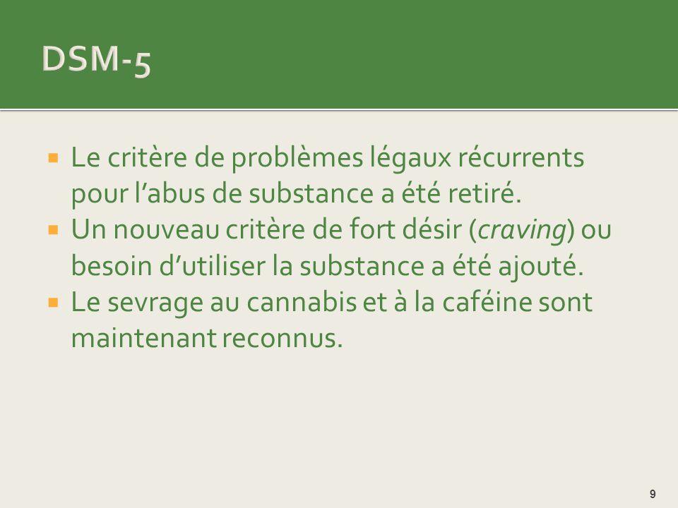 DSM-5 Le critère de problèmes légaux récurrents pour l'abus de substance a été retiré.