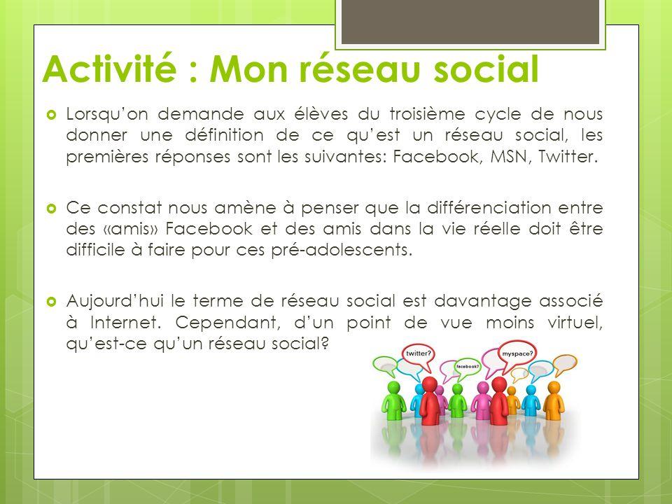 Activité : Mon réseau social